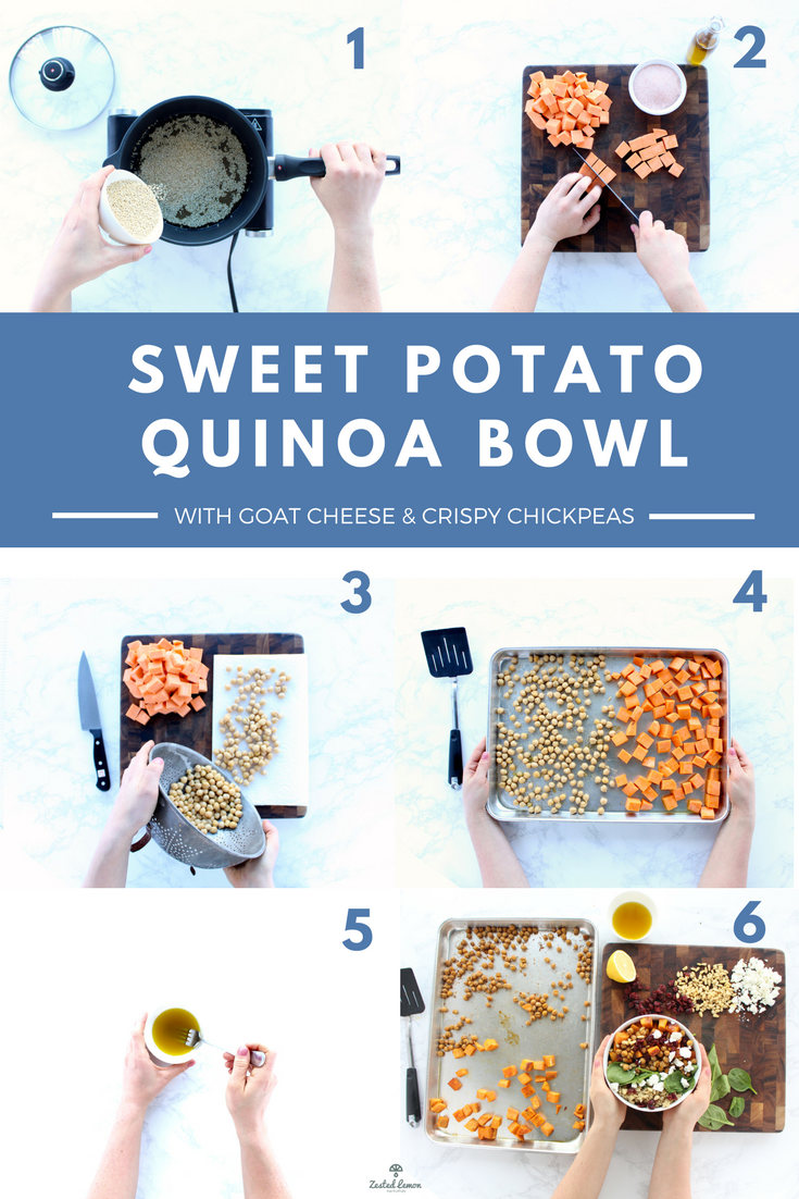 Sweet Potato Quinoa Bowl