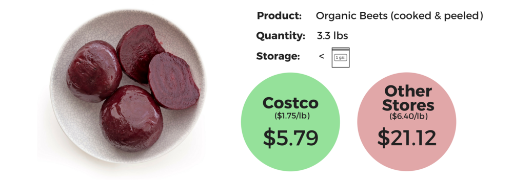 Costco - Cooked Beets.png