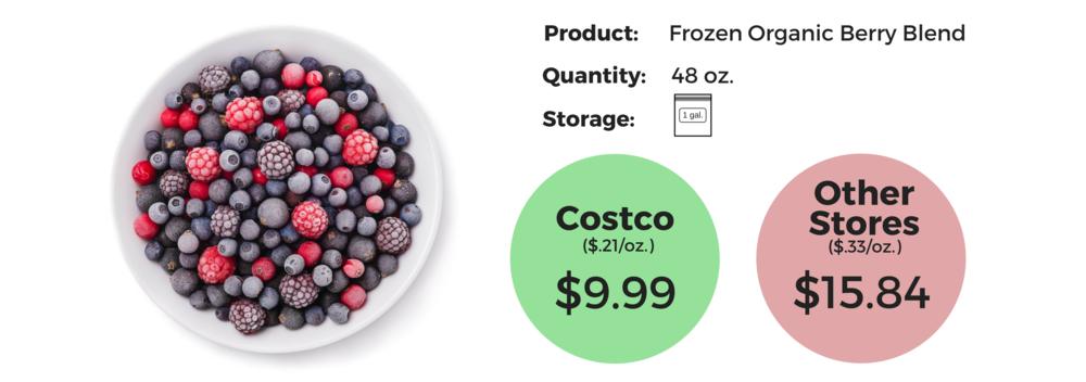 Costco - Frozen Berries.png