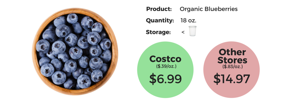 Costco - Blueberries.png