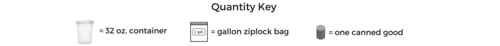 Quantity Key