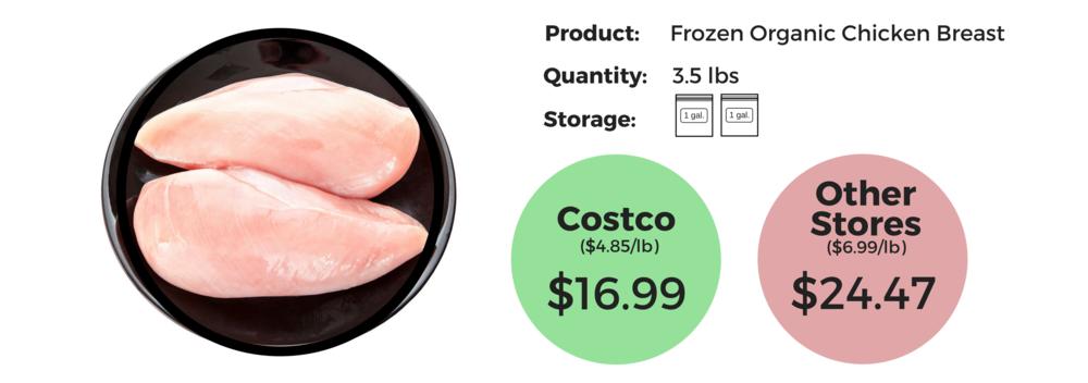 Costco - Chicken Breast.png