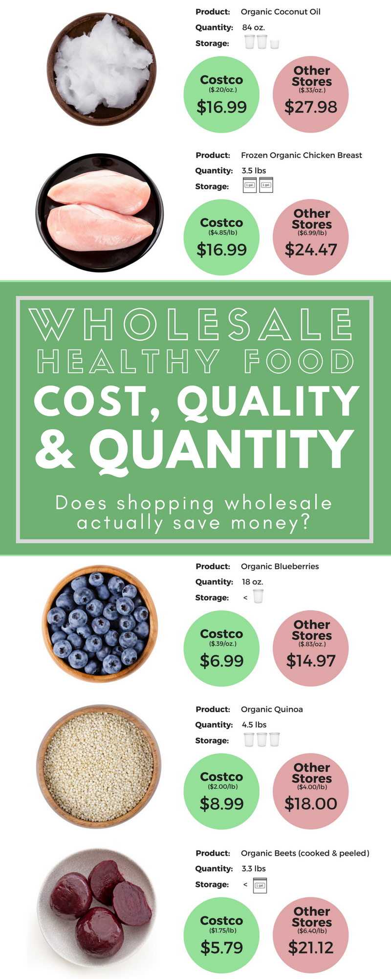 Pricing Experiment - Shopping Wholesale.png