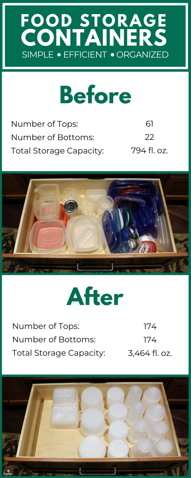 Food Storage Containers Before & After.png