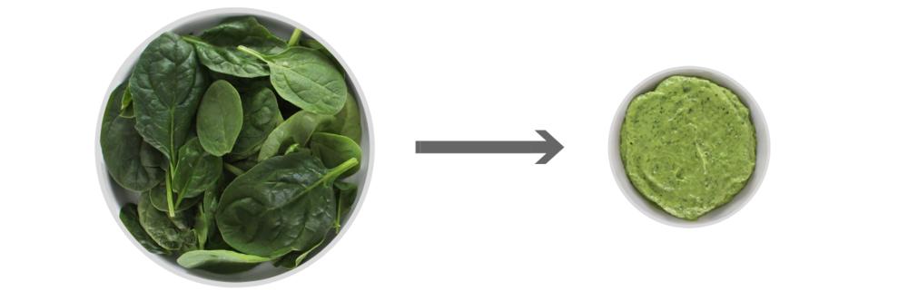Hidden Spinach Everything Sauce - comparison