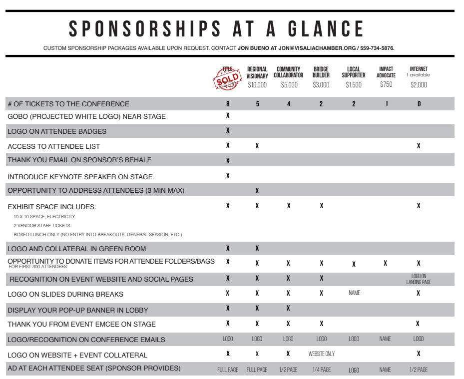 Impact Sponsorship - At a Glance.jpg