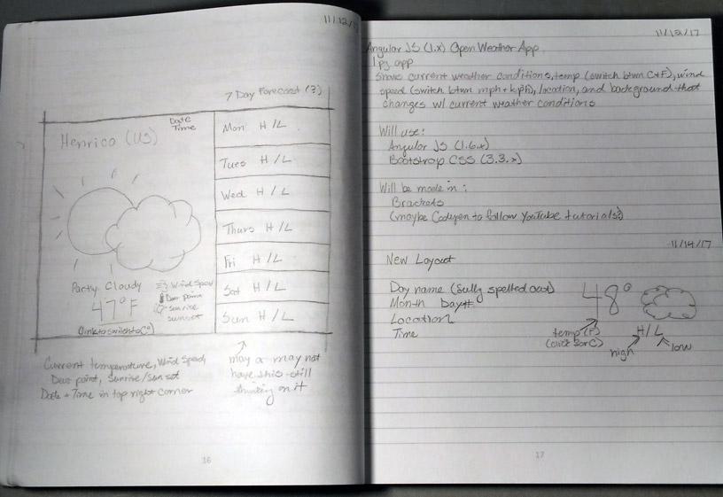 angular-openweatherapp-sketches-final.jpg