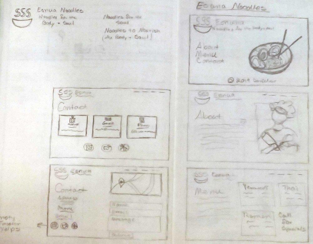 site-sketchs.jpg