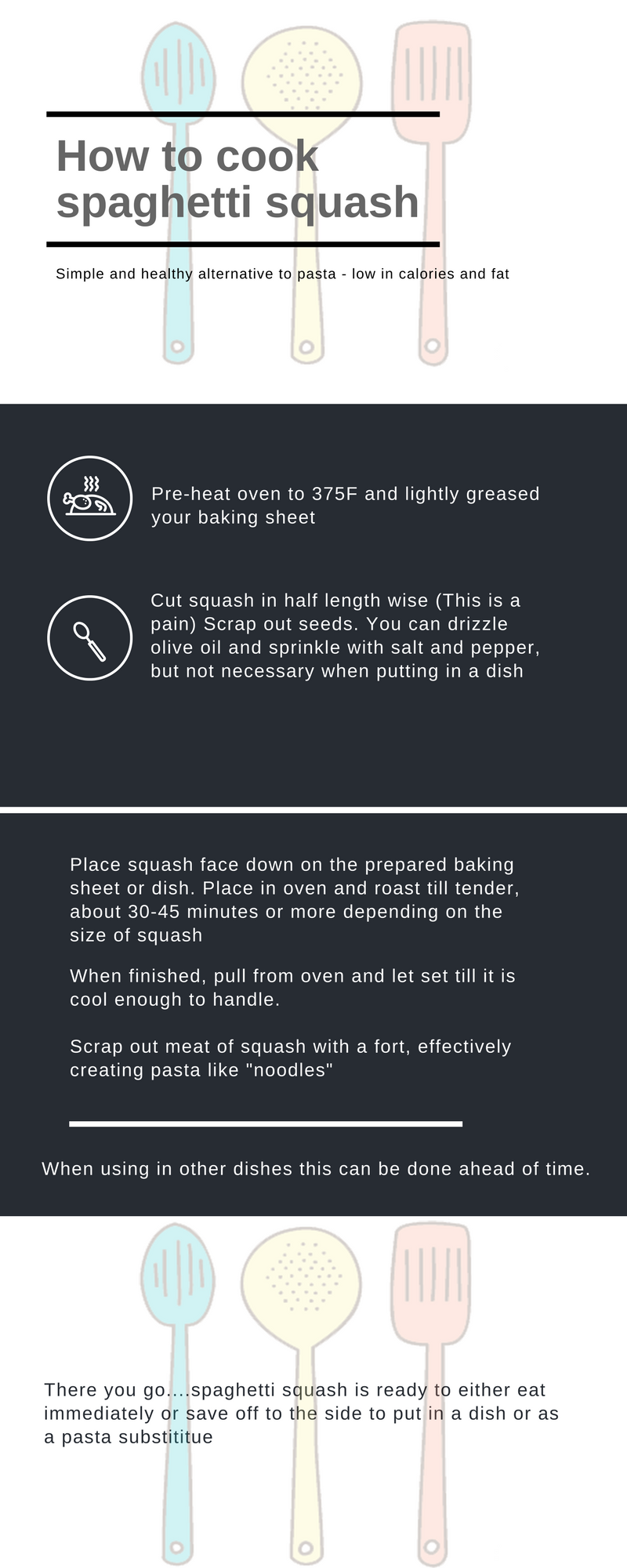 How to bake spaghetti squash.png