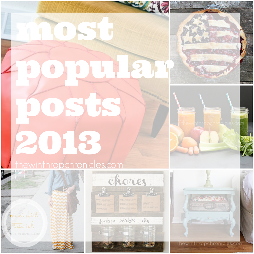 top-posts-2013.png