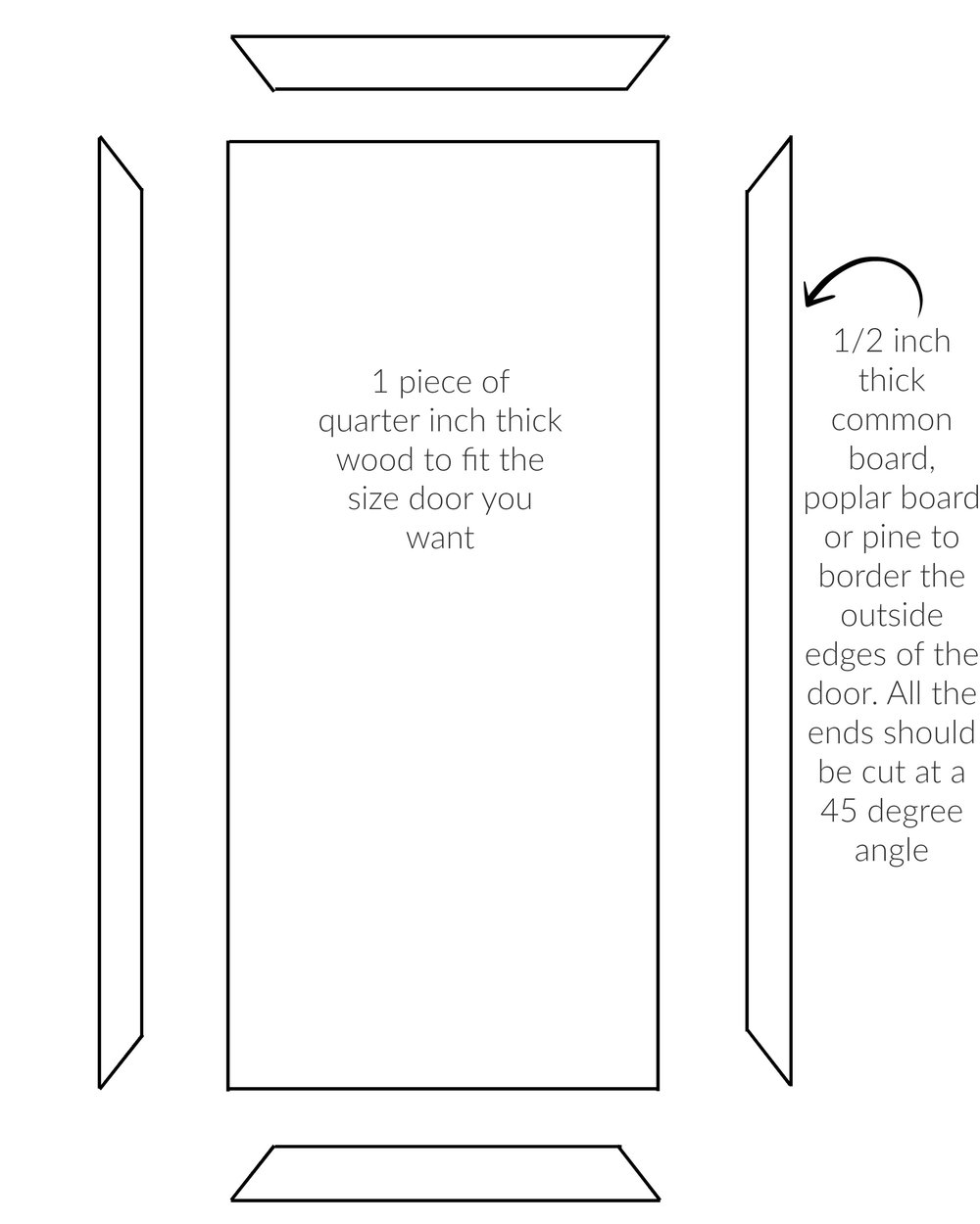 I chose this simple trim pattern but you could easily do an X or other pattern you like. I did the trim pieces on both sides of the door.  sc 1 st  Colors and Craft & How To Make An Interior Wooden Door \u2014 Colors and Craft