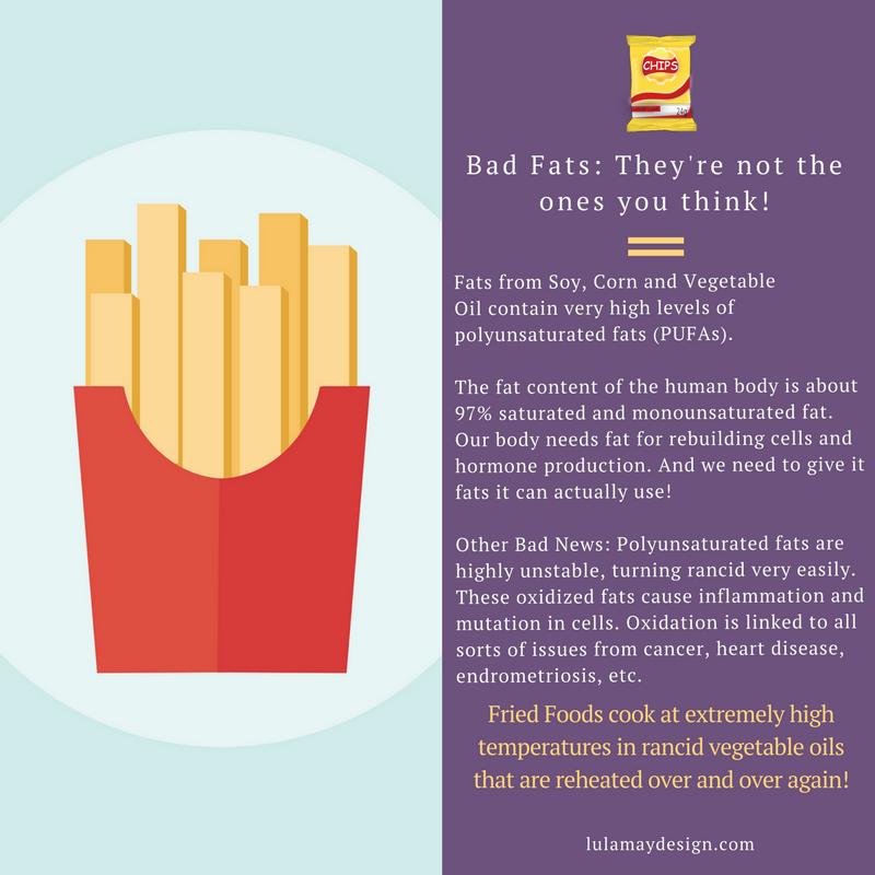 bad fats.png