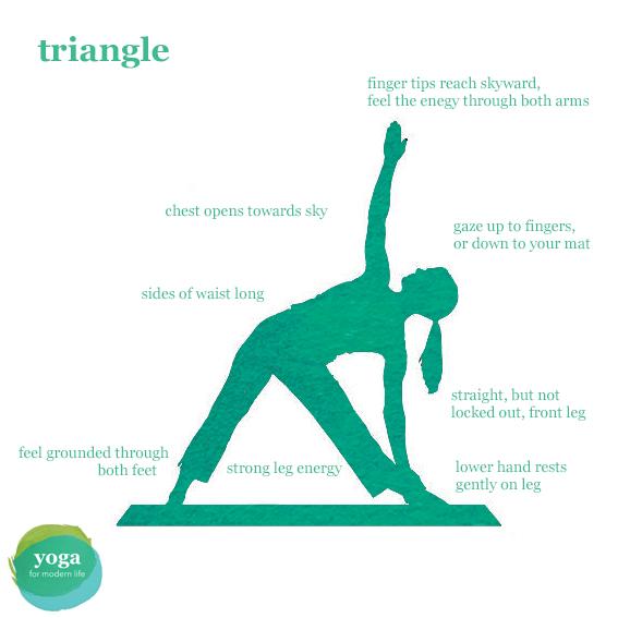 YogaForModernLife_TriangePose