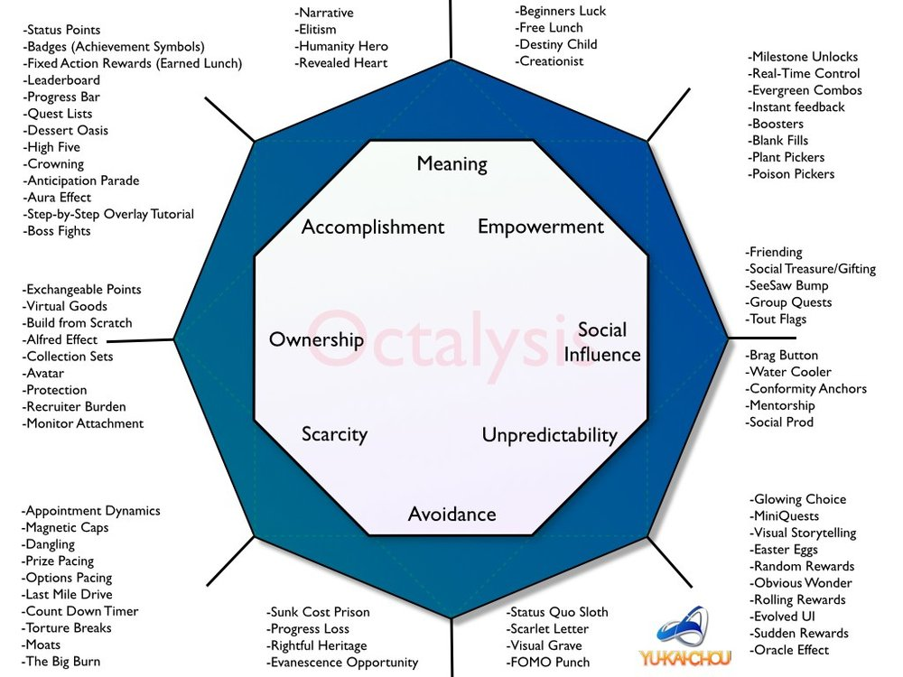 Octalysis Gamification Framework  - To determine the motivation and emotional state we used the theory of Octalysis Gamification Framework by Yy-Kai Chou.