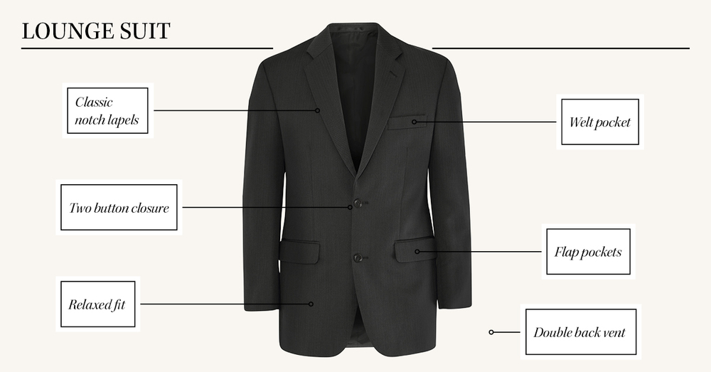 Choosing the right suit style for your Wedding — Formally Yours
