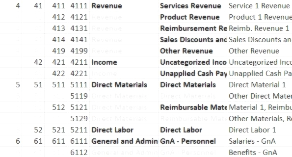 Chart of Accounts template for download