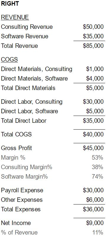 quickbooks manufacturing chart of accounts example