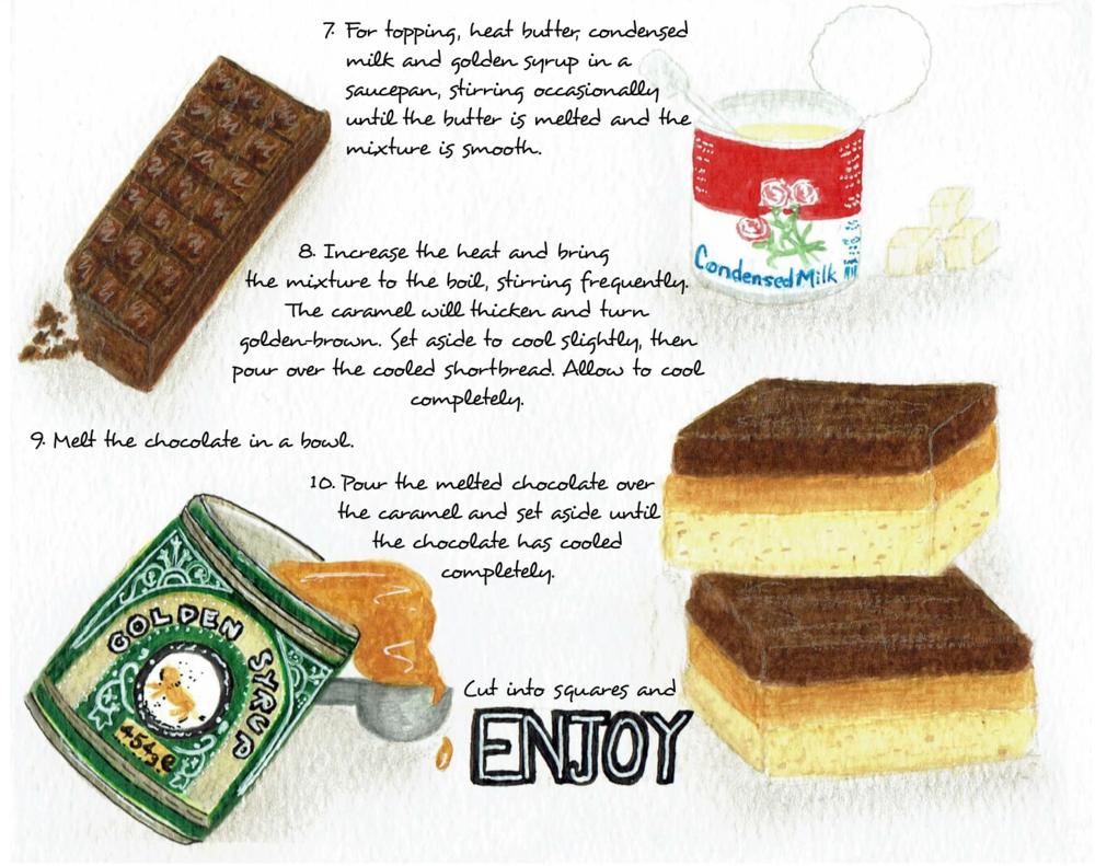 Millionaire Shortbread (2) - Copy.png