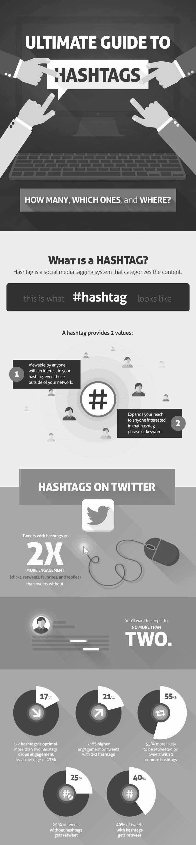 guia-definitiva-utilizar-hashtags-Twitter-Infografía