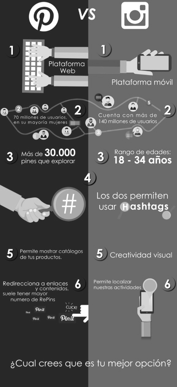 Infografía:  Data Solutions Group.