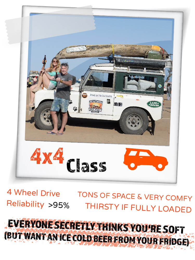 4 WHEEL DRIVE | TONS OF SPACE & VERY COMFY  RELIABILITY >95% | THIRSTY IF FULLY LOADED  EVERYONE SECRETLY THINKS YOU'RE SOFT - BUT WANT AN ICE COLD BEER FROM YOUR FRIDGE