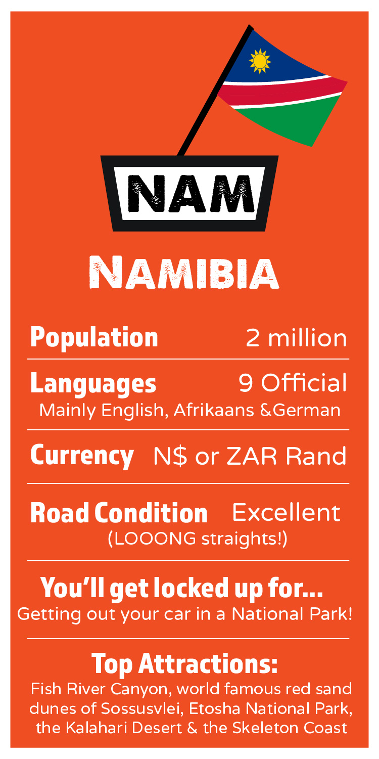 NAMIBIA    Population:  2 million  Languages:  9 Official, mainly English, Afrikaans and German  Currency:  N$ or ZAR Rand  Road Condition:  Excellent (LOOONG straights!)  You'll get locked up for:  Getting out your car in a National Park!   Top Attractions:  Fish River Canyon, world famous red sand dunes of Sossusvlei, Etosha National Park, the Kalahari Desert & the Skeleton Coast