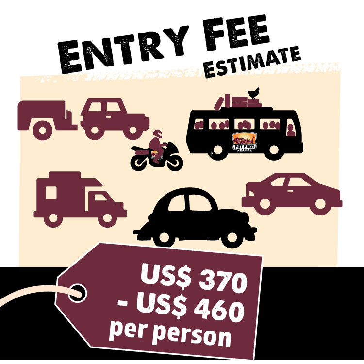 Entry Fee - cars, bikes people, hire car, helicopter etc  Estimate R4300 - R5400 per person