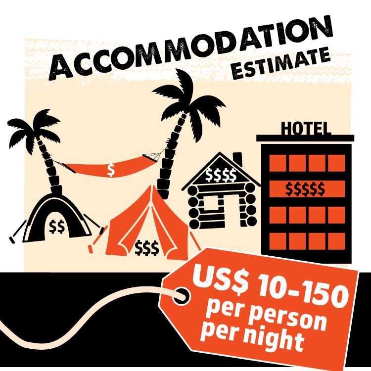 Accommodation - hotels $$$, chalets $$, tents $ (big /small), hammock small $  Estimate: $10 - $150 pppn