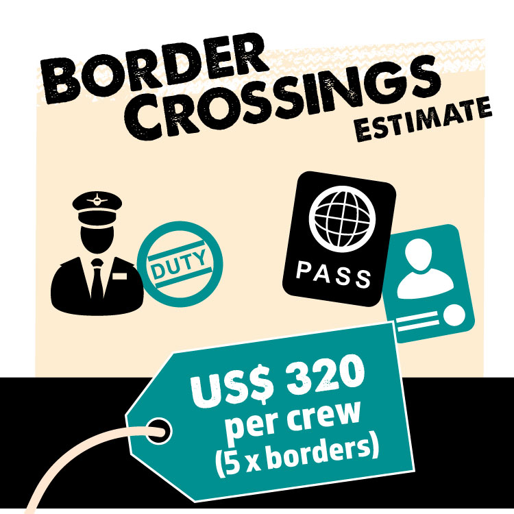 Border Crossing Costs - Temporary Import permit, carbon tax, 3rd party insurance, visas  Estimate: R4000 (5x border crossings)