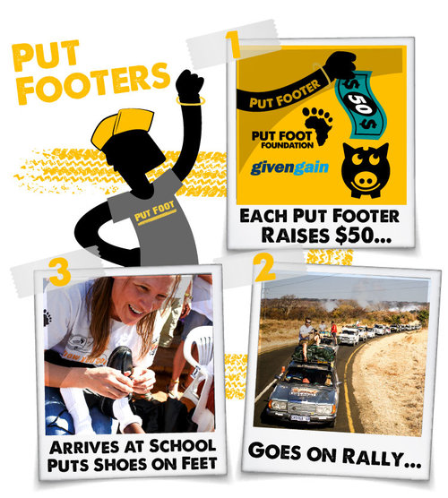 Put-Footers-Fundraising.jpg