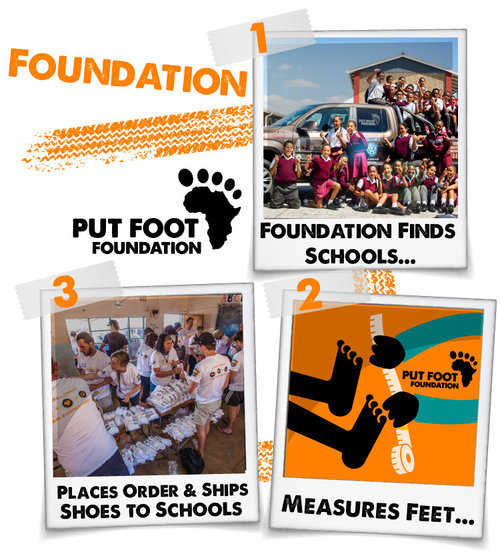 Put-Foot-Foundation-Shoe-Drops.jpg