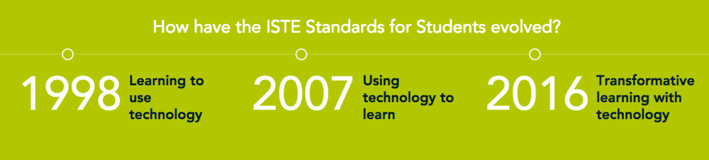 From: https://www.iste.org/standards/standards/for-students