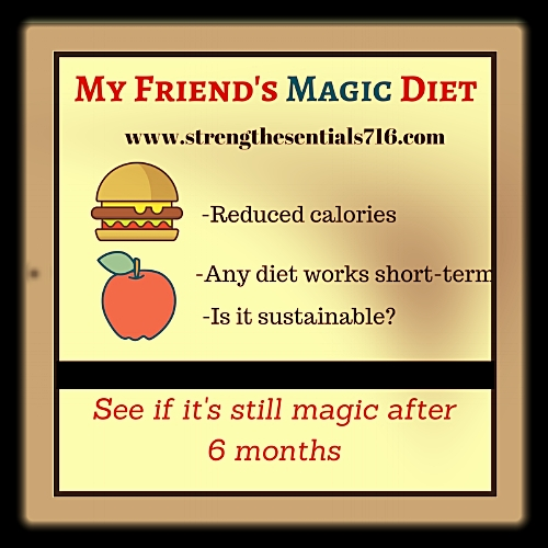 strength essentials magic diet infographic