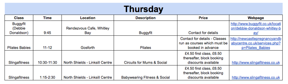 Baby-friendly exercise timetable Newcastle Gateshead North Tyneside no childcare Thursday