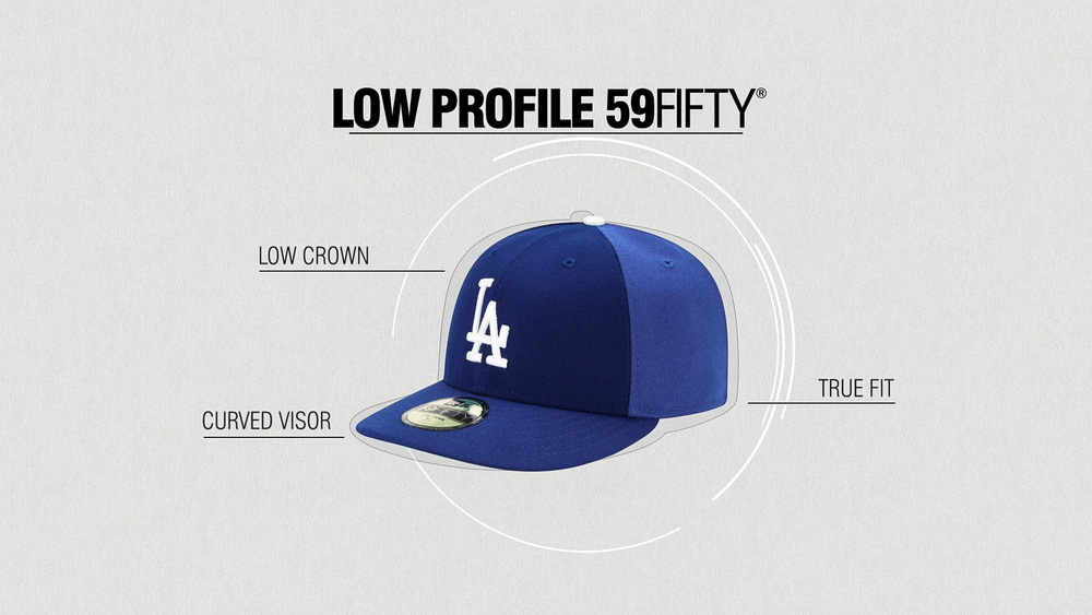 The objective  tell the story that New Era s Low-Profile 59FIFTY cap is now  a league-approved option for MLB players to wear on the field. fc08a5da0ee