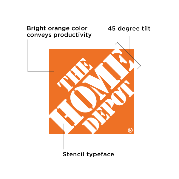 Home Depot's instantly recognizable logo has remained unaltered for more than three decades.