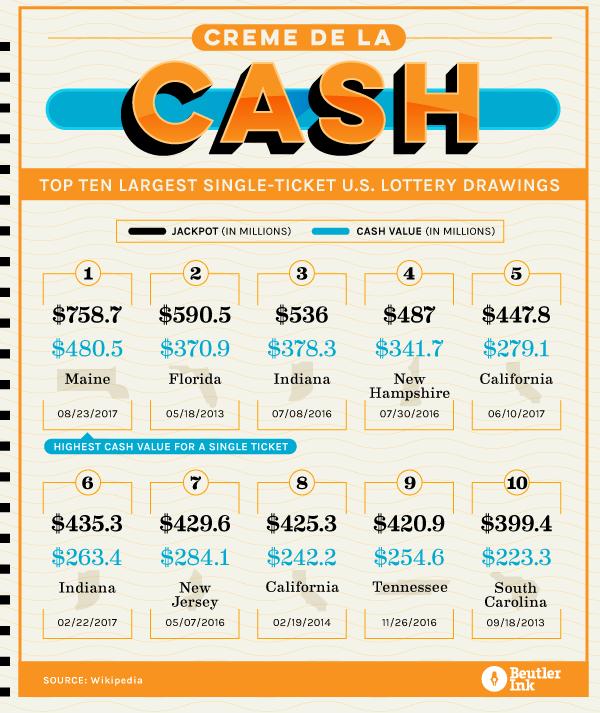 BI_Thursdata_Lottery_v1.png
