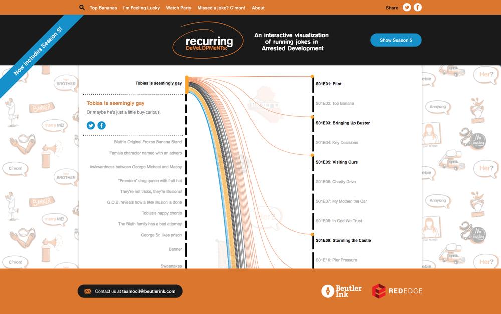 BI_RecurringDev_RedesignV2_web.png