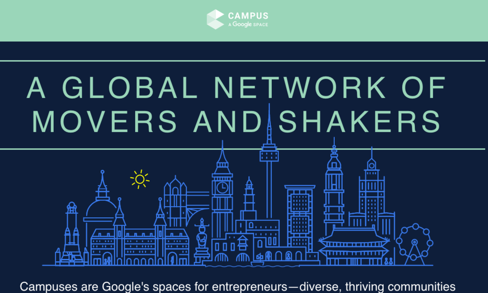Google Campuses