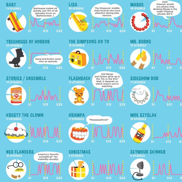 Beutler_Simpsons_Infographic.jpg