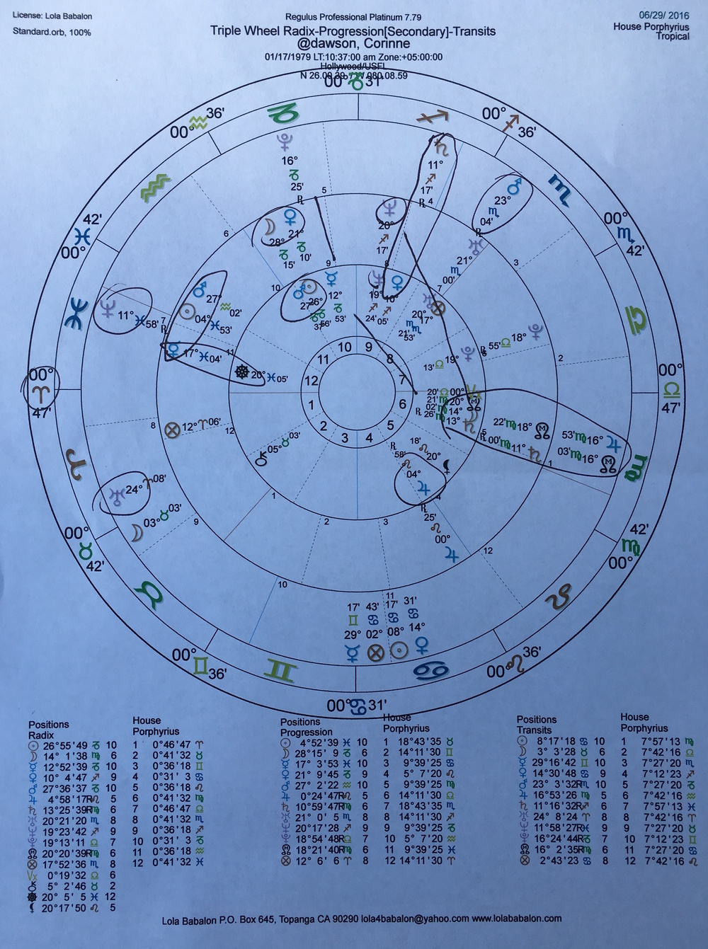 Corinne's Astrology Chart