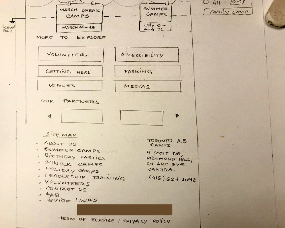 ECI COM Wireframe7.jpg