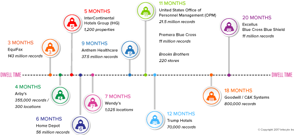 Example-Breach-Timeline-Web.png