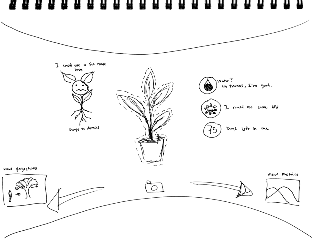 Plant care sketch UI 1.png