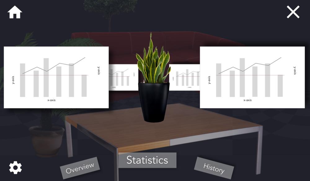 Statistics View.png