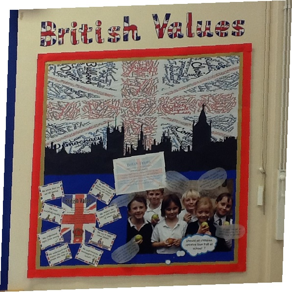 Our British Values Display Board