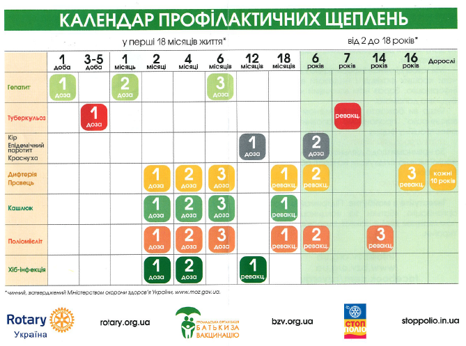 календар проф щеплень foto6.png