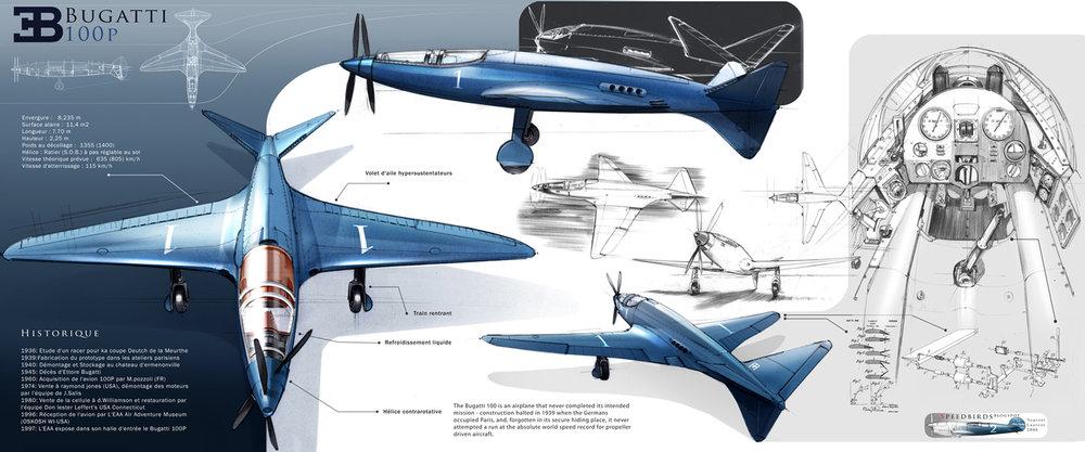 Ilustração do 100p feita pelo blog  SpeedBirds .