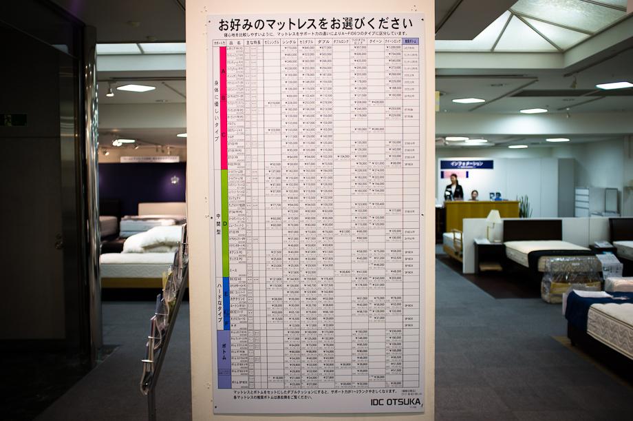 IDC Otsuka Furniture