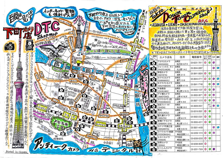 Map of Camera Shops in downtown Tokyo